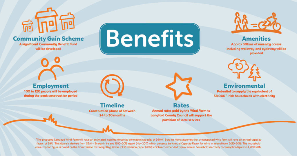 community-benefits-desktop